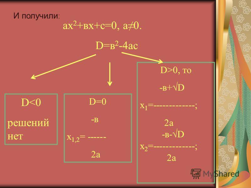 ах 2 +вх+с=0, а0. D=в 2 -4ас D0, то -в+D х 1 =-------------; 2а -в-D х 2 =-------------; 2а И получили :