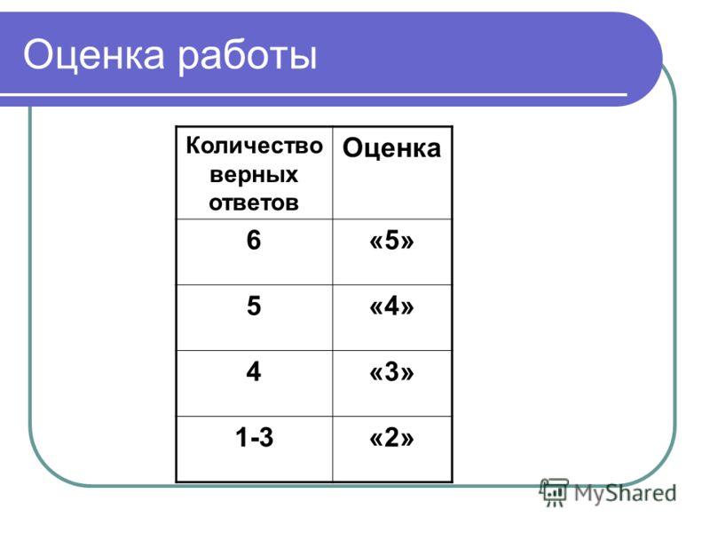 Оценка работы Количество верных ответов Оценка 6«5» 5«4» 4«3» 1-3«2»