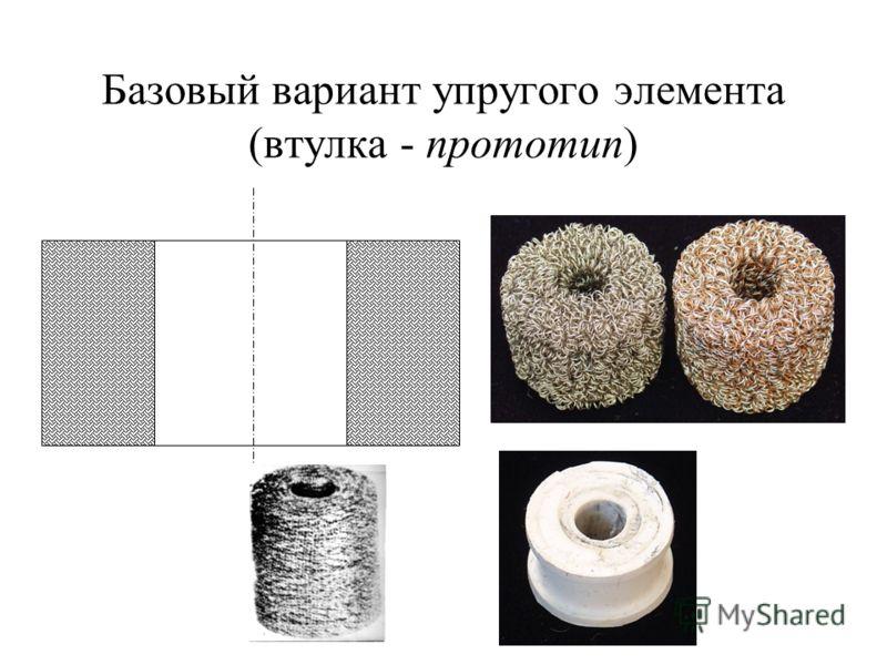 Базовый вариант упругого элемента (втулка - прототип)