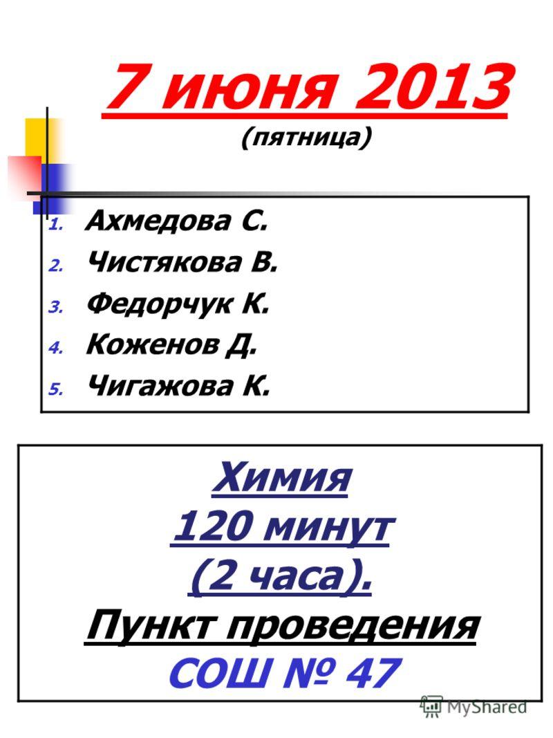 7 июня 2013 (пятница) 1. Ахмедова С. 2. Чистякова В. 3. Федорчук К. 4. Коженов Д. 5. Чигажова К. Химия 120 минут (2 часа). Пункт проведения СОШ 47 Пункт проведени я: