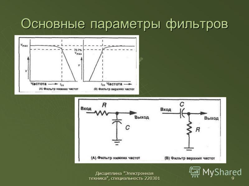 Дисциплина Электронная техника, специальность 220301 9 Основные параметры фильтров