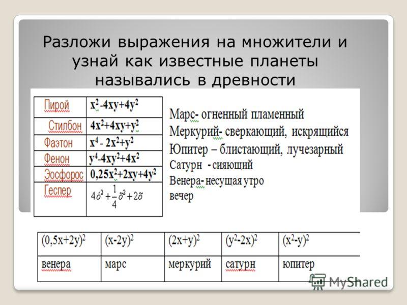 Открытие планет. 1. (х+ а)²= 2. (а- 2х)² = 3. (х + 2а)² = 4. (2х – 3а)²= 5. ( а²-х)² =