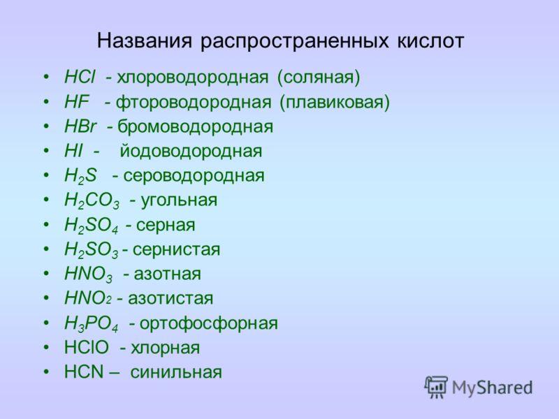 Hn ЭxОуHn ЭxОу Кислоты - HCl Н CL это сложные вещества, состоящие их ионов водорода и кислотного остатка.