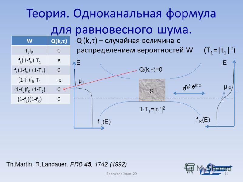 W Q(k, ) fLfRfLfR 0 f L (1-f R ) T 1 e f L (1-f R ) (1-T 1 )0 (1-f L )f R T 1 -e (1-f L )f R (1-T 1 )0 (1-f L )(1-f R )0 Всего слайдов: 2911 Теория. Одноканальная формула для равновесного шума. e -ik x r 1 ' e ik x f L (E) f R (E) S μ L E μ R E Q(k,