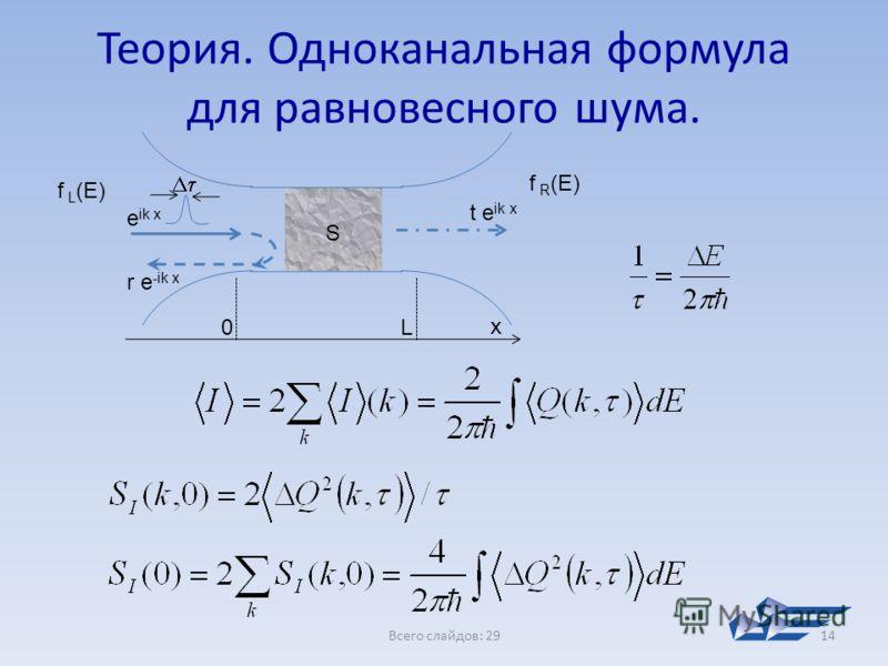 Всего слайдов: 2914 Теория. Одноканальная формула для равновесного шума. f L (E) f R (E) S e ik x t e ik x r e -ik x x 0L