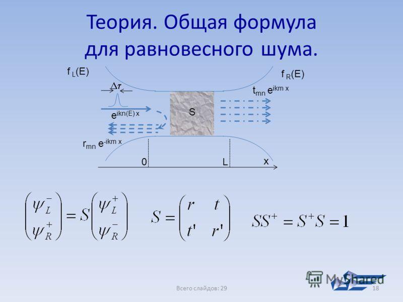Всего слайдов: 2918 Теория. Общая формула для равновесного шума. f L (E) f R (E) S e ikn(E) x x 0L r mn e -ikm x t mn e ikm x