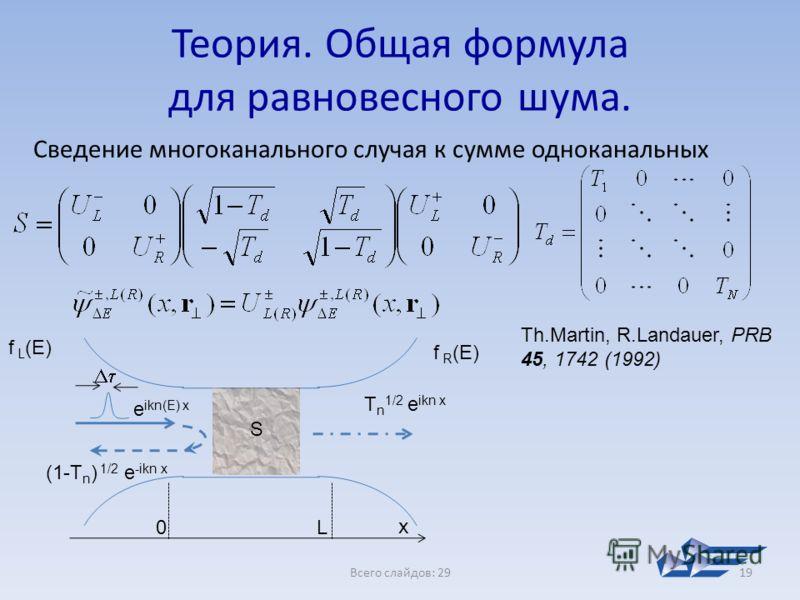 Всего слайдов: 2919 Теория. Общая формула для равновесного шума. f L (E) f R (E) S e ikn(E) x x 0L (1-T n ) 1/2 e -ikn x T n 1/2 e ikn x Сведение многоканального случая к сумме одноканальных Th.Martin, R.Landauer, PRB 45, 1742 (1992)