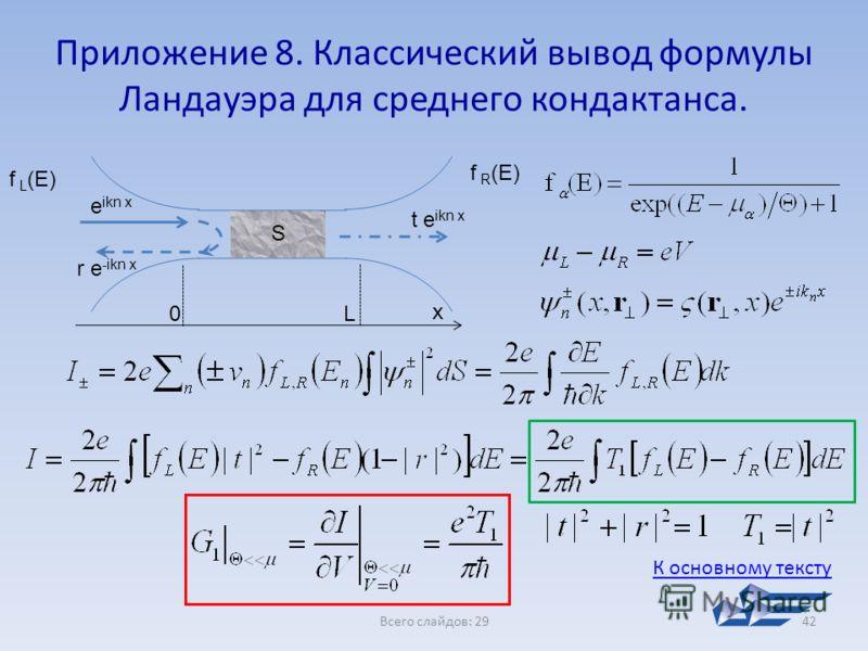 Всего слайдов: 2942 Приложение 8. Классический вывод формулы Ландауэра для среднего кондактанса. f L (E) f R (E) S e ikn x t e ikn x r e -ikn x x 0L К основному тексту