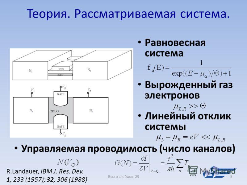 Равновесная система Вырожденный газ электронов Линейный отклик системы Всего слайдов: 295 Теория. Рассматриваемая система. Управляемая проводимость (число каналов) R.Landauer, IBM J. Res. Dev. 1, 233 (1957); 32, 306 (1988)