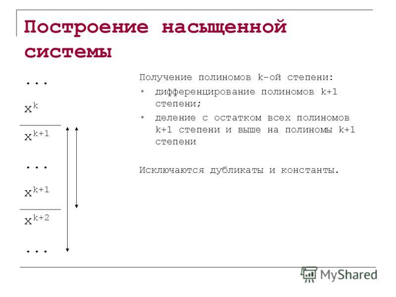 Построение насыщенной системы Получение полиномов k-ой степени: дифференцирование полиномов k+1 степени; деление с остатком всех полиномов k+1 степени и выше на полиномы k+1 степени Исключаются дубликаты и константы.... xkxk x k+1... x k+1 x k+2...