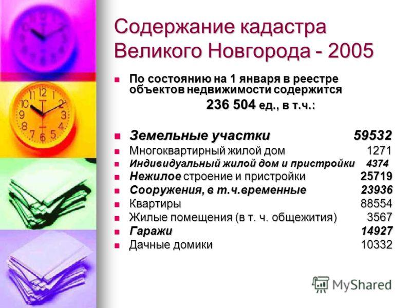 Содержание кадастра Великого Новгорода - 2005 По состоянию на 1 января в реестре объектов недвижимости содержится По состоянию на 1 января в реестре объектов недвижимости содержится 236 504 ед., в т.ч.: Земельные участки 59532 Земельные участки 59532