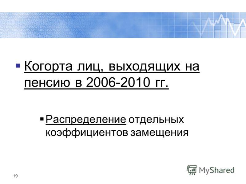 19 Когорта лиц, выходящих на пенсию в 2006-2010 гг. Распределение отдельных коэффициентов замещения