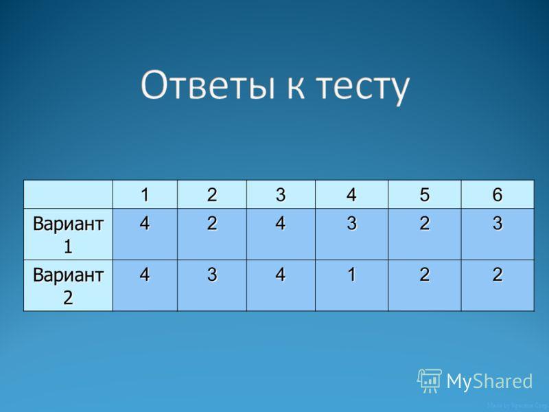 123456 Вариант 1 424323 Вариант 2 434122 Made by Крылов Corp.