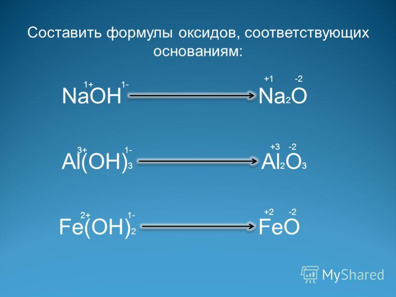 NaOH Al(OH) 3 Fe(OH) 2 Na 2 O Al 2 O 3 FeO Составить формулы оксидов, соответствующих основаниям: 1+ +1 2+ +2 3+ +3 1- -2