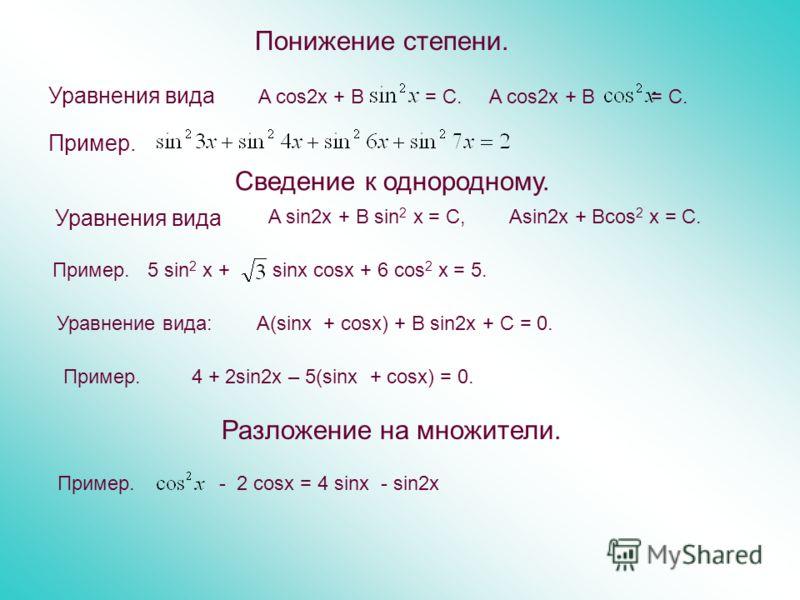 Пример. 4 + 2sin2x – 5(sinx + cosx) = 0. Понижение степени. Уравнения вида A cos2x + B = C. A cos2x + B = C. Пример. Сведение к однородному. sinx cosx + 6 cos 2 x = 5.Пример. 5 sin 2 x + Уравнение вида: А(sinx + cosx) + В sin2x + С = 0. Разложение на