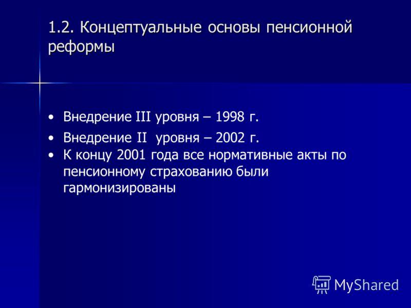 1.2. Концептуальные основы пенсионной реформы Внедрение III уровня – 1998 г. Внедрение II уровня – 2002 г. К концу 2001 года все нормативные акты по пенсионному страхованию были гармонизированы