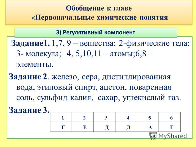 Обобщение к главе «Первоначальные химические понятия Задание1. 1,7, 9 – вещества; 2-физические тела; 3- молекула; 4, 5,10,11 – атомы;6,8 – элементы. Задание 2. железо, сера, дистиллированная вода, этиловый спирт, ацетон, поваренная соль, сульфид кали