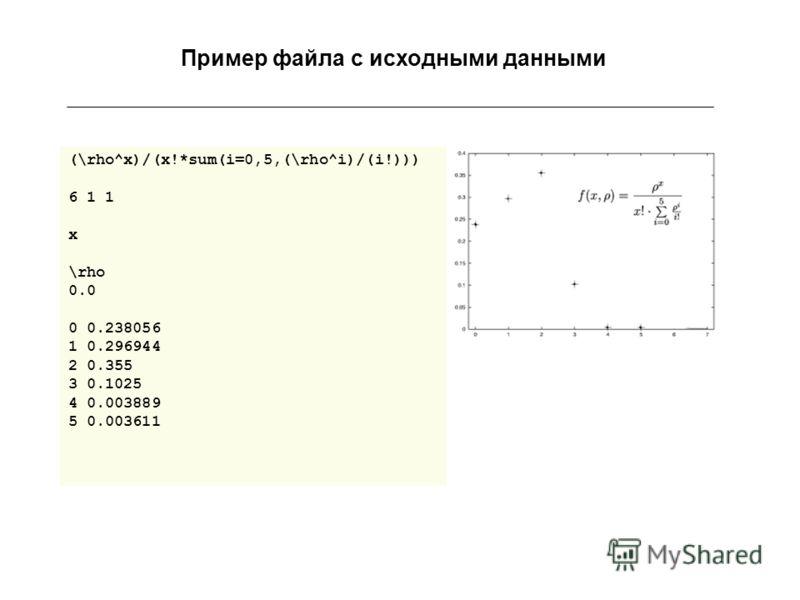 Пример файла с исходными данными (\rho^x)/(x!*sum(i=0,5,(\rho^i)/(i!))) 6 1 1 x \rho 0.0 0 0.238056 1 0.296944 2 0.355 3 0.1025 4 0.003889 5 0.003611