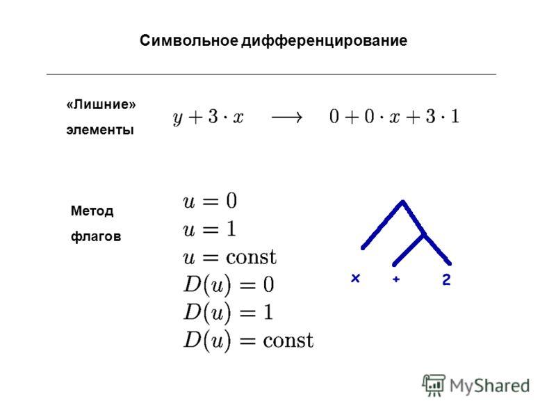 Символьное дифференцирование «Лишние» элементы Метод флагов