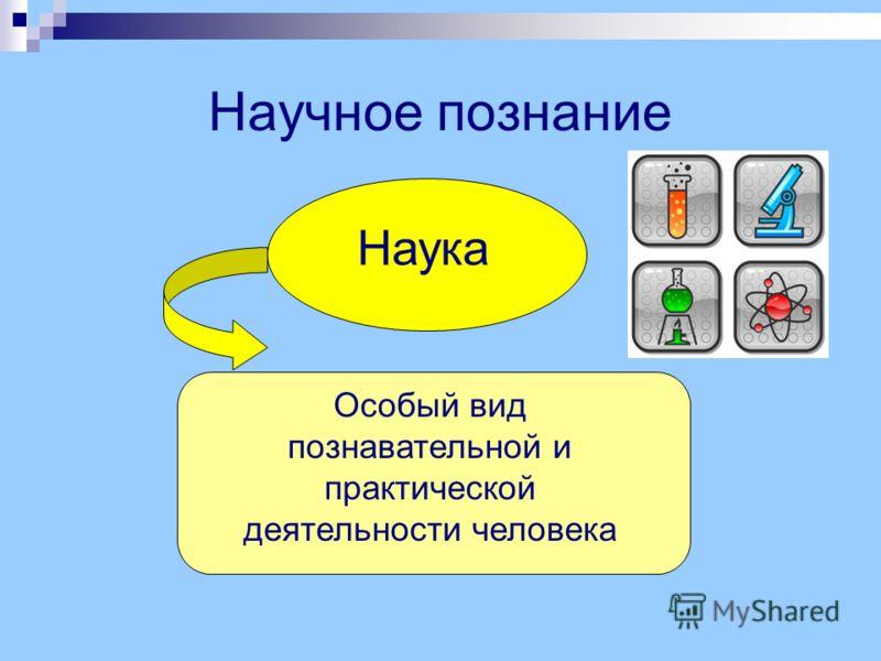 Научное познание Наука Особый вид познавательной и практической деятельности человека