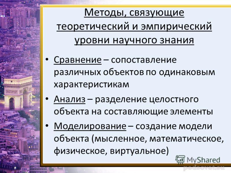 Методы, связующие теоретический и эмпирический уровни научного знания Сравнение – сопоставление различных объектов по одинаковым характеристикам Анализ – разделение целостного объекта на составляющие элементы Моделирование – создание модели объекта (