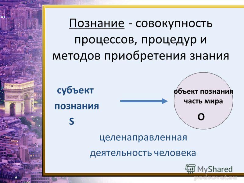 Познание - совокупность процессов, процедур и методов приобретения знания субъект познания S целенаправленная деятельность человека объект познания часть мира O