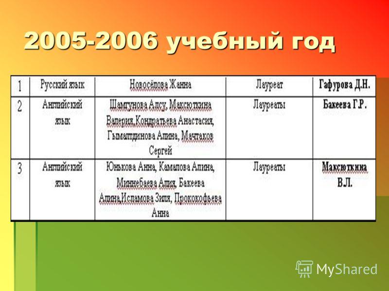 2005-2006 учебный год