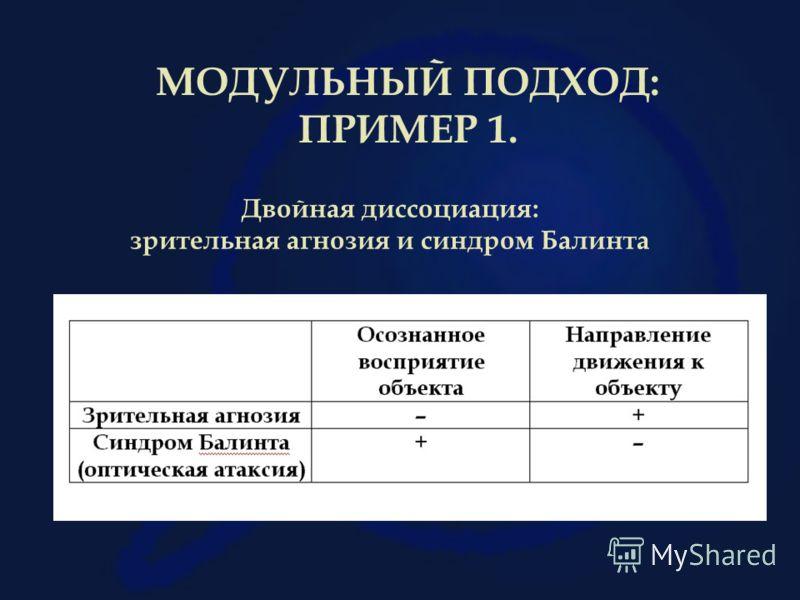 МОДУЛЬНЫЙ ПОДХОД: ПРИМЕР 1. Двойная диссоциация: зрительная агнозия и синдром Балинта