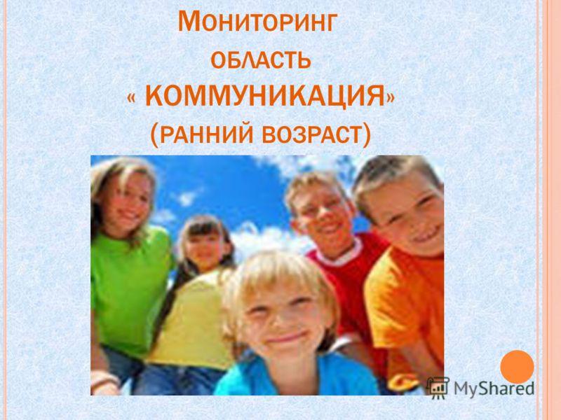 М ОНИТОРИНГ ОБЛАСТЬ « КОММУНИКАЦИЯ» ( РАННИЙ ВОЗРАСТ )