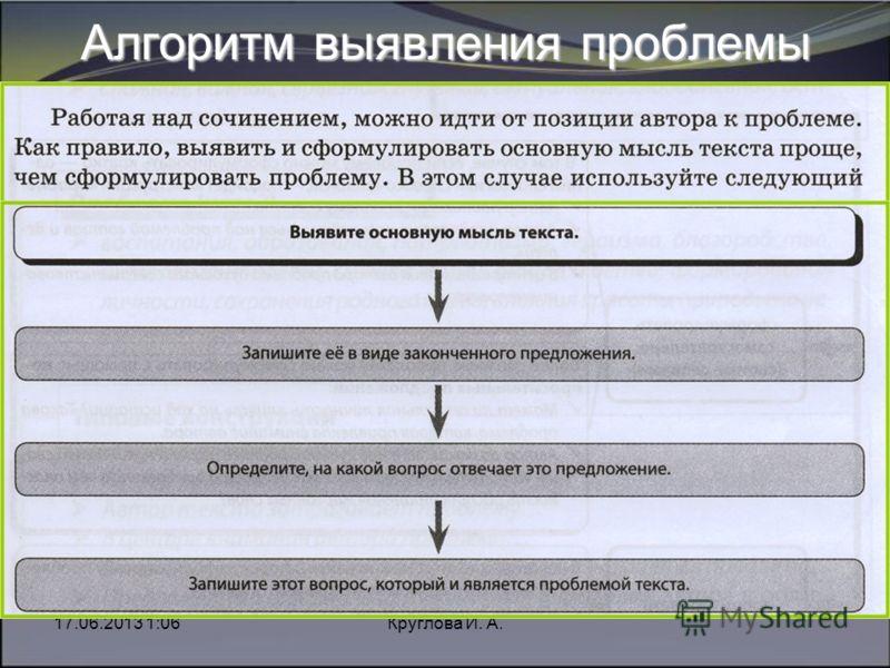 17.06.2013 1:08Круглова И. А. Алгоритм выявления проблемы