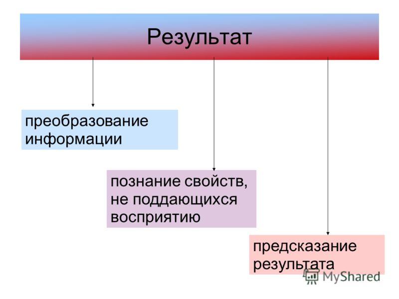 Результат преобразование информации познание свойств, не поддающихся восприятию предсказание результата