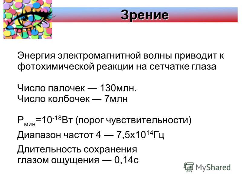 Зрение Энергия электромагнитной волны приводит к фотохимической реакции на сетчатке глаза Число палочек 130млн. Число колбочек 7млн Р мин =10 -18 Вт (порог чувствительности) Диапазон частот 4 7,5х10 14 Гц Длительность сохранения глазом ощущения 0,14с
