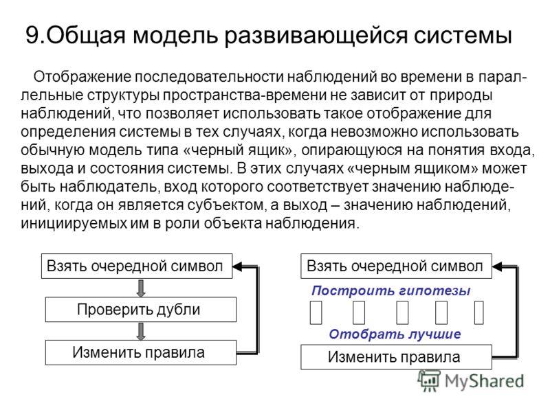 9.Общая модель развивающейся системы Отображение последовательности наблюдений во времени в парал- лельные структуры пространства-времени не зависит от природы наблюдений, что позволяет использовать такое отображение для определения системы в тех слу