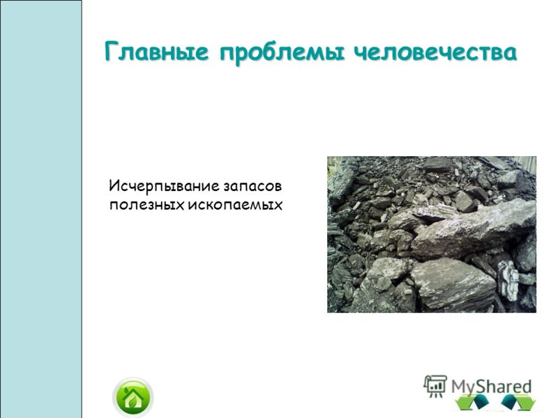 Исчерпывание запасов полезных ископаемых Главные проблемы человечества