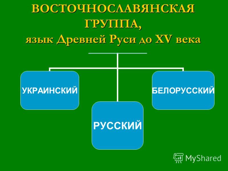 ВОСТОЧНОСЛАВЯНСКАЯ ГРУППА, язык Древней Руси до XV века УКРАИНСКИЙРУССКИЙБЕЛОРУССКИЙ