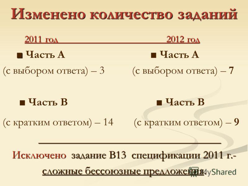 Изменено количество заданий 2011 год 2012 год 2011 год 2012 год Часть А Часть А (с выбором ответа) – 3 (с выбором ответа) – 7 Часть В Часть В (с кратким ответом) – 14 (с кратким ответом) – 9 _________________________________ _________________________