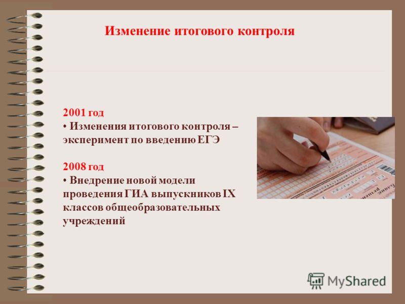 2001 год Изменения итогового контроля – эксперимент по введению ЕГЭ 2008 год Внедрение новой модели проведения ГИА выпускников IX классов общеобразовательных учреждений Изменение итогового контроля
