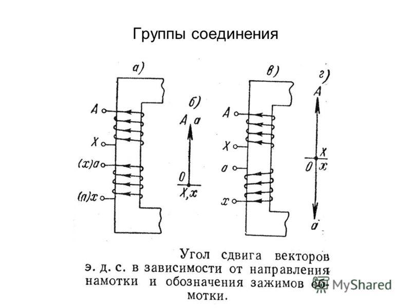 Группы соединения