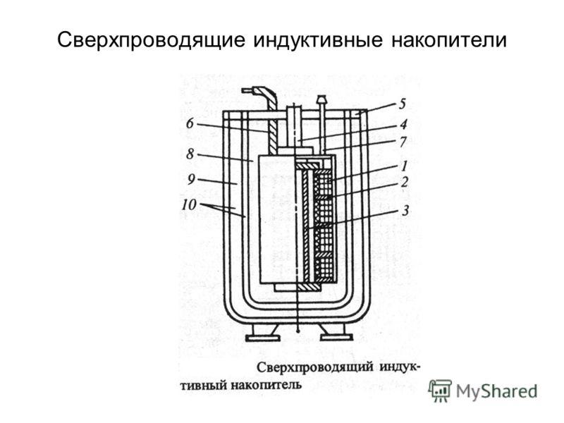 Сверхпроводящие индуктивные накопители