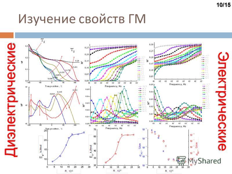 Изучение свойств ГМ10/15Диэлектрические Электрические