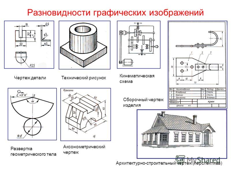 Вся история развития чертежа неразрывно связана с техническим прогрессом. В настоящее время чертеж стал основным документом делового общения в науке, технике, производстве, дизайне, строительстве. Создать и проверить машинный чертеж невозможно, не зн