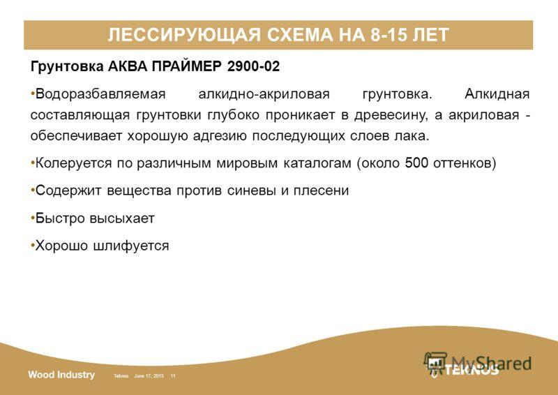 Teknos June 17, 2013 11 ЛЕССИРУЮЩАЯ СХЕМА НА 8-15 ЛЕТ Грунтовка АКВА ПРАЙМЕР 2900-02 Водоразбавляемая алкидно-акриловая грунтовка. Алкидная составляющая грунтовки глубоко проникает в древесину, а акриловая - обеспечивает хорошую адгезию последующих с