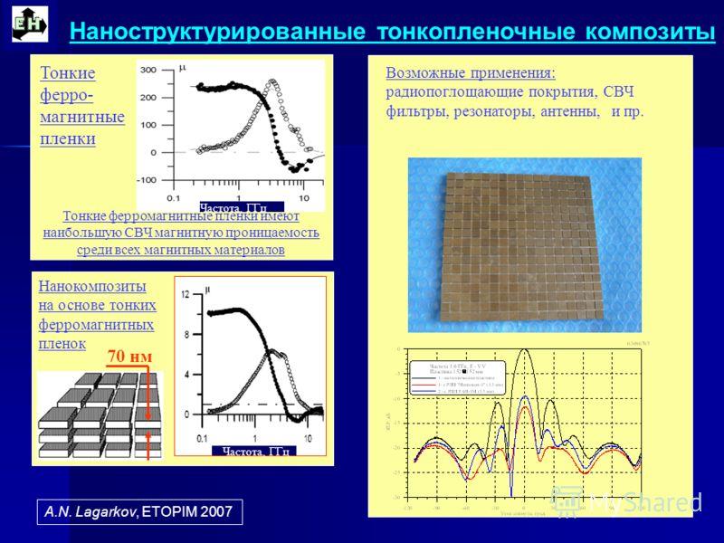 Наноструктурированные тонкопленочные композиты Возможные применения: радиопоглощающие покрытия, СВЧ фильтры, резонаторы, антенны, и пр. Тонкие ферро- магнитные пленки Тонкие ферромагнитные пленки имеют наибольшую СВЧ магнитную проницаемость среди все