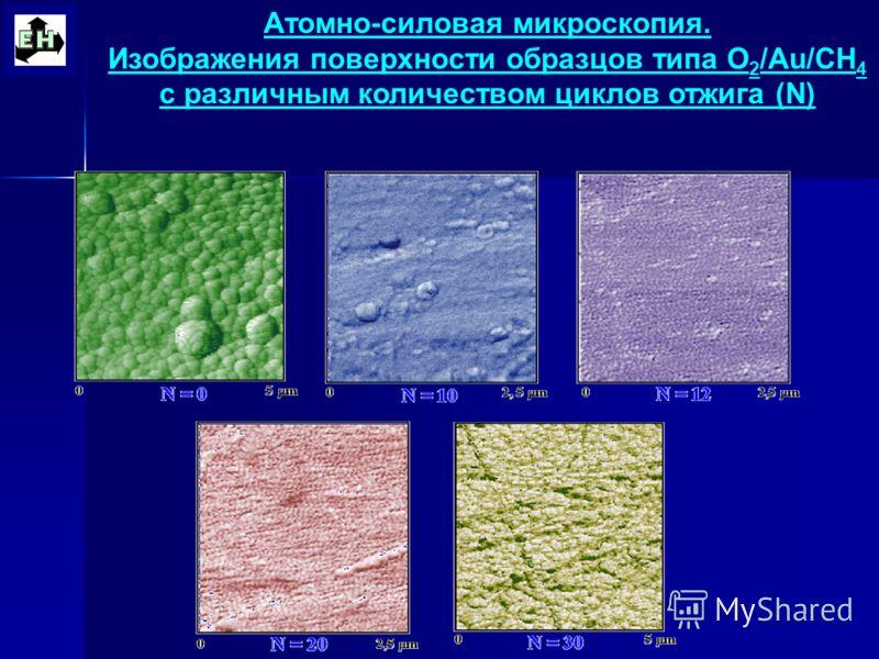 Атомно-силовая микроскопия. Изображения поверхности образцов типа O 2 /Au/CH 4 с различным количеством циклов отжига (N)