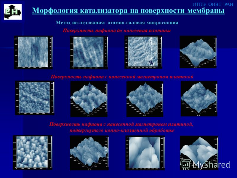 Морфология катализатора на поверхности мембраны Метод исследования: атомно-силовая микроскопия Поверхность нафиона до нанесения платины Поверхность нафиона с нанесенной магнетроном платиной Поверхность нафиона с нанесенной магнетроном платиной, подве