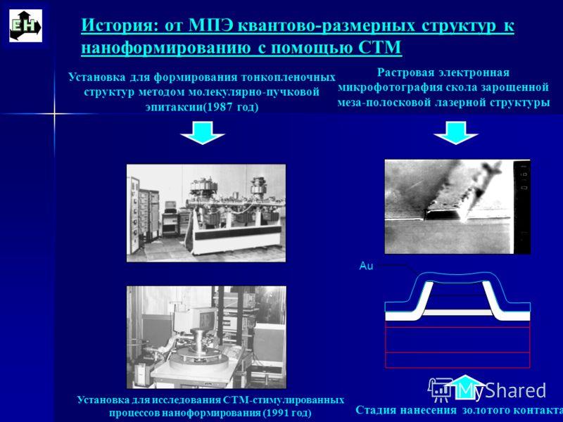 Au Растровая электронная микрофотография скола зарощенной меза-полосковой лазерной структуры Стадия нанесения золотого контакта Установка для исследования СТМ-стимулированных процессов наноформирования (1991 год) Установка для формирования тонкоплено
