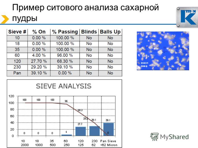 Пример ситового анализа сахарной пудры
