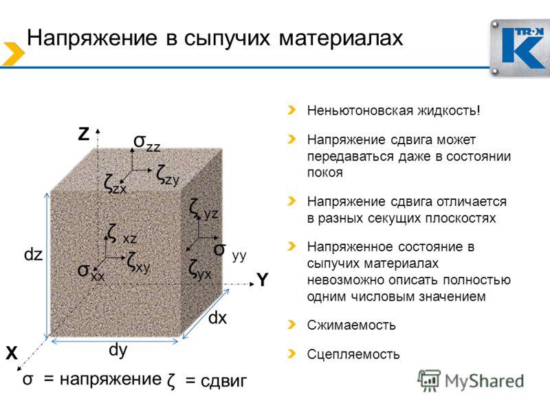 Напряжение в сыпучих материалах Неньютоновская жидкость! Напряжение сдвига может передаваться даже в состоянии покоя Напряжение сдвига отличается в разных секущих плоскостях Напряженное состояние в сыпучих материалах невозможно описать полностью одни