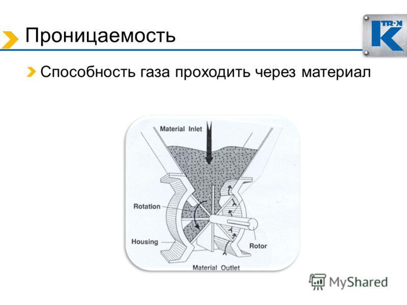 Проницаемость Способность газа проходить через материал