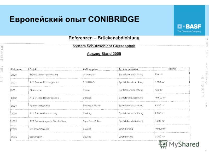 ООО «БАУ-Сервис» Европейский опыт CONIBRIDGE